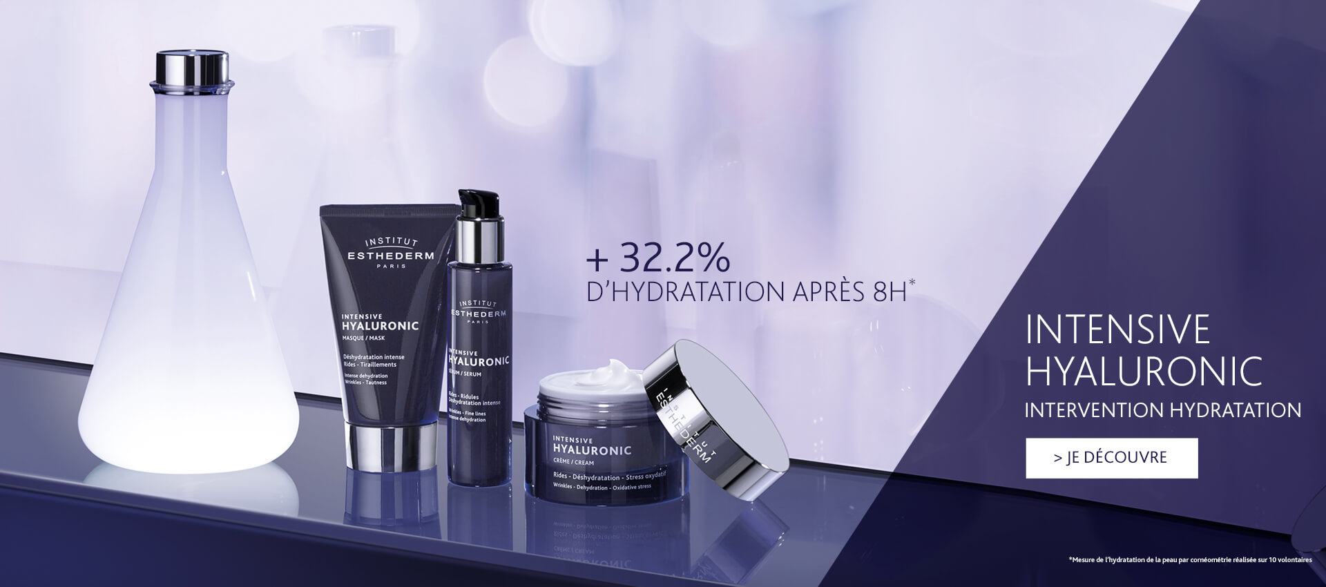 Gamme Intensive Hyaluronic